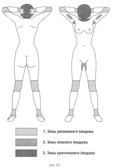 bolevoy-bondazh
