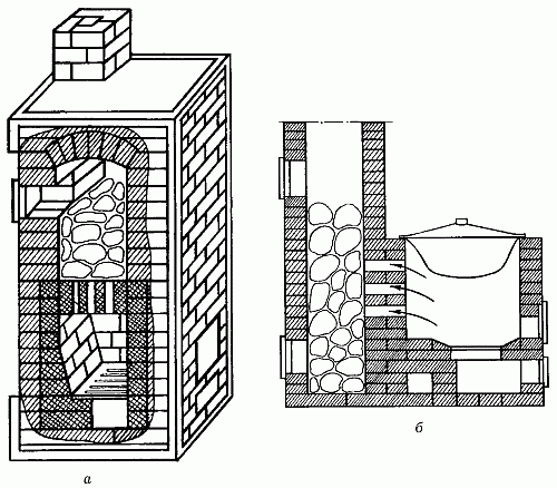 Кирпичная печка в баню своими руками схемы